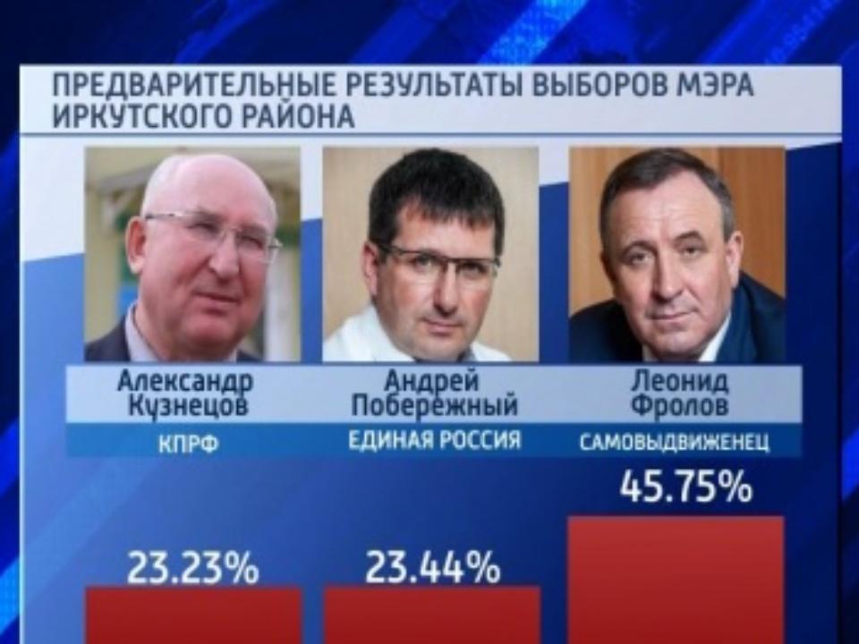 Жители Иркутского района сегодня выбирают мэра